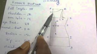 Repeat youtube video Kameez Drafting/Cutting and Stitching with formula part 1 of 7 hindi