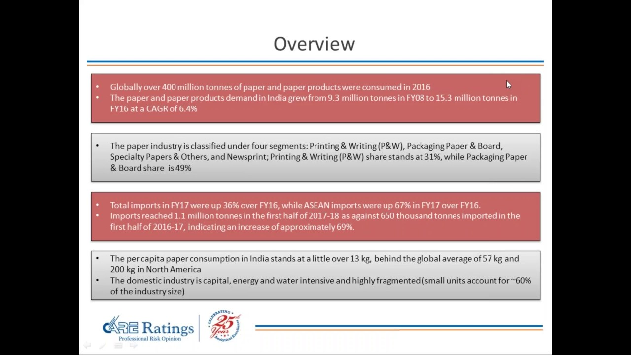 CARE Ratings Webinar on Paper and Paper Products – Industry Overview and  Outlook - 9-3-2018