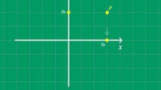 3-1: Sistemas de coordenadas || Prof. Anderson: Aula de Física em Flash