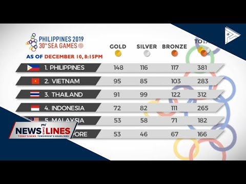 Sports News Official Sea Games 2019 Medal Tally As Of