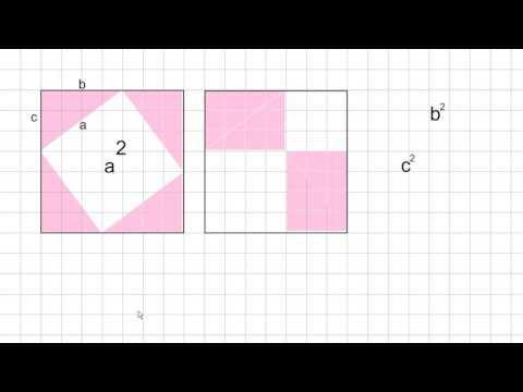 Su Teorema de Pitàgora