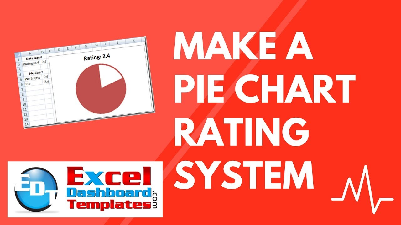 Make a pie chart rating system in excel dashboard component youtube make a pie chart rating system in excel dashboard component geenschuldenfo Image collections