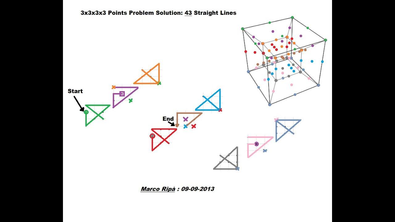 16 Dots Puzzle (Nine Dots Puzzle General Proof, PART 2
