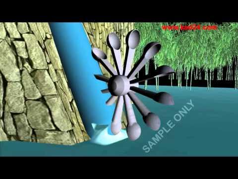kad24 - Turbine wheel Kinetic Energy converted to Electrical Energy