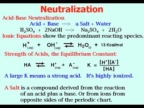 ph after neutralization acid base reaction youtube