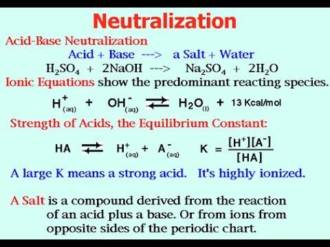 pH After Neutralization - Acid-Base Reaction - YouTube