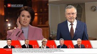 Гриценко заявив, за кого голосуватиме у другому турі
