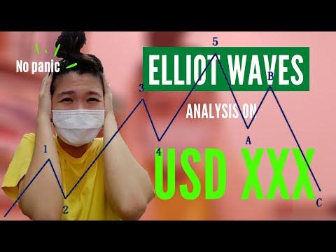 forex-trading-malaysia-【elliott-waves-analysis-on-usd-xxx】|breakout-trading|forex-trader-malaysia
