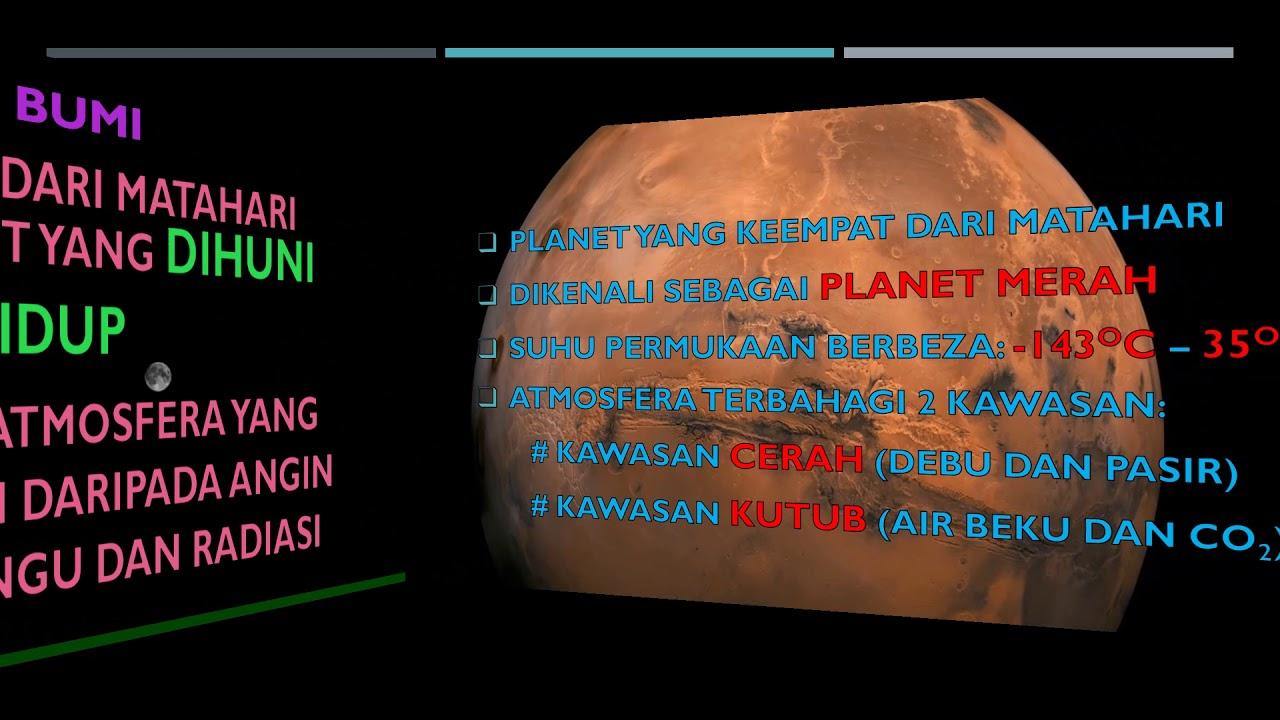 Ting 2 Sains Kssm Bab 12 Sistem Suria Youtube