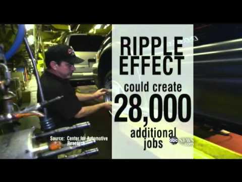 General Motors Adds 4,000 Jobs