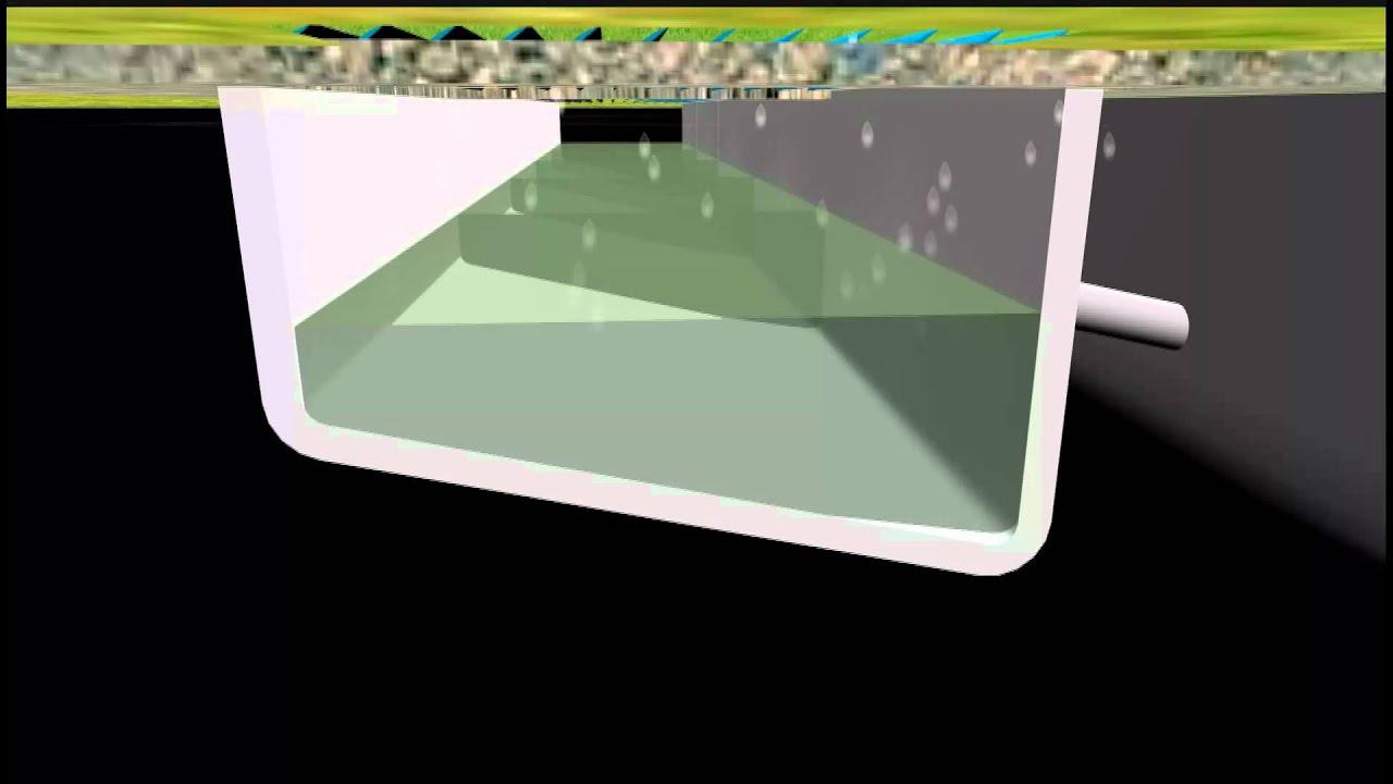 Funcionamiento de un filtro de agua de lluvia youtube - Filtros para grifos de agua ...