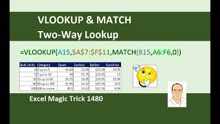 Excel Magic Trick 1480: VLOOKUP & MATCH Two-Way Lookup Quantity & Product to Get Price