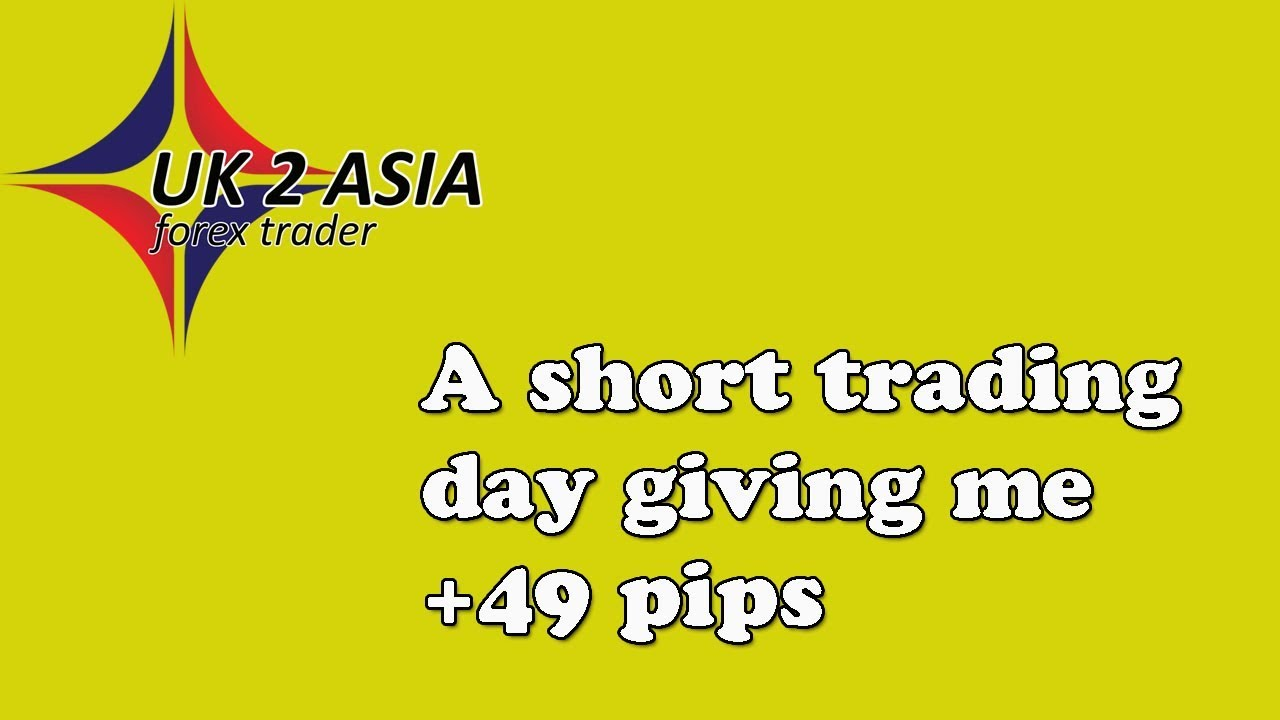 A SHORT TRADING DAY GIVING ME +49 pips - How To Trade Forex