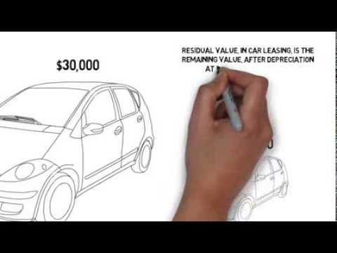 What Is Residual Value - In Car Leasing