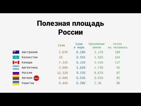 Россия —не большая