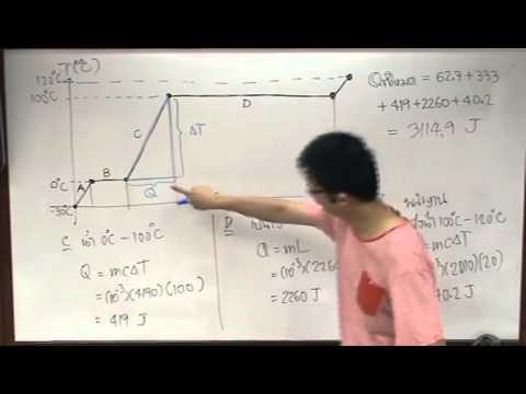 ฟิสิกส์ ม.6 ความร้อนและทฤษฎีจลนของแก๊ส (56) ครั้งที่ 1