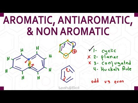 Aromaticity Tutorial for Cyclic, Charged and Heterocyclic Aromatic