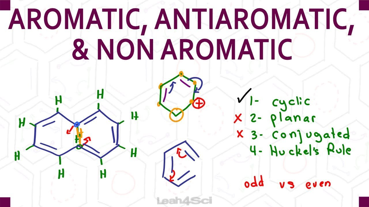 Aromaticity Tutorial for Cyclic, Charged and Heterocyclic