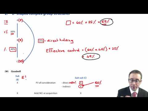 ACCA P2 'D'-shaped complex group structure, Example 2