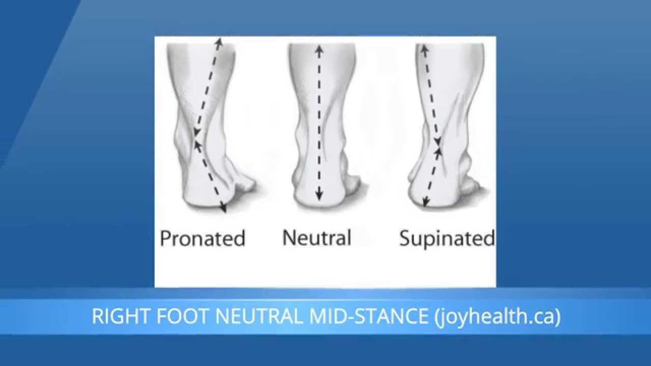 Foot Pronation And Supination What Is The Difference Youtube