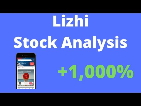 Lizhi Stock Analysis! LIZI Price Prediction for Best Small Cap Chinese Audio Stock