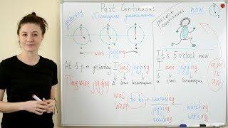 Past Continuous. Прошедшее длительное время в английском языке.