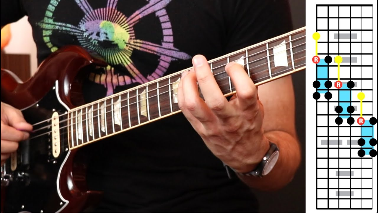 1 Shape = Entire Fretboard Freedom! (with backing track)
