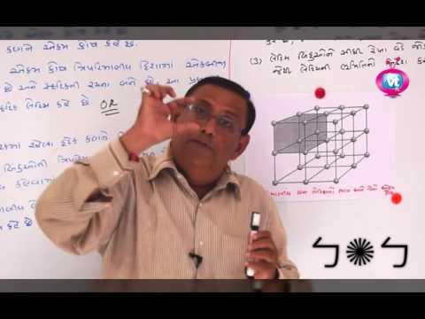 Gseb Std-12th Science Chemistry Sem-3 Ch-1