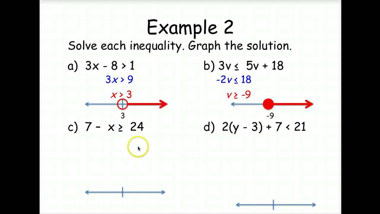 Algebra 1 Solve and Graph Inequalities - YouTube