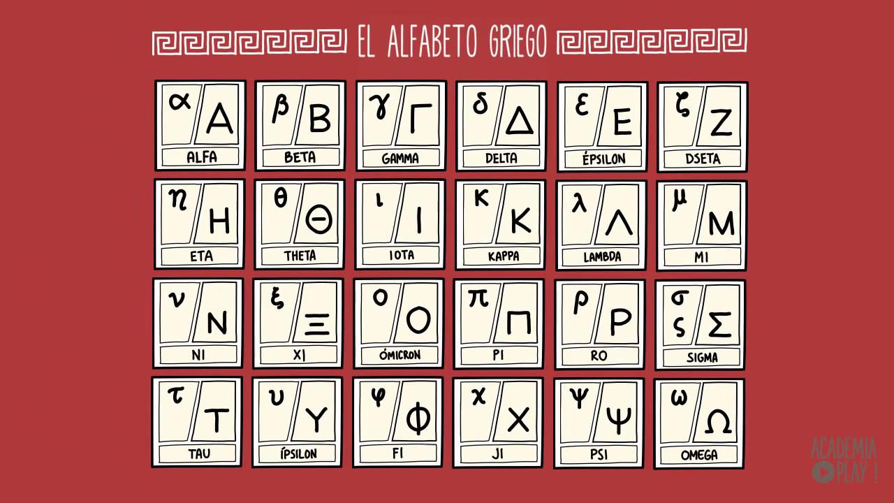 Aprende el alfabeto griego - YouTube