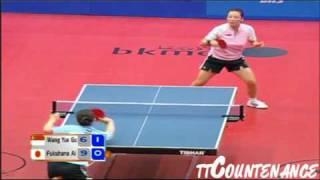Kuwait Open: Ai Fukuhara-Wang Yue Gu
