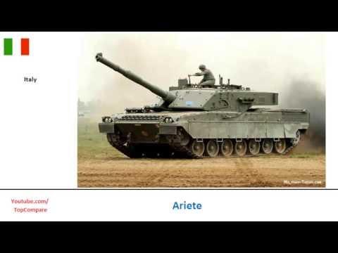Al-Khalid versus Ariete, Tank full specs
