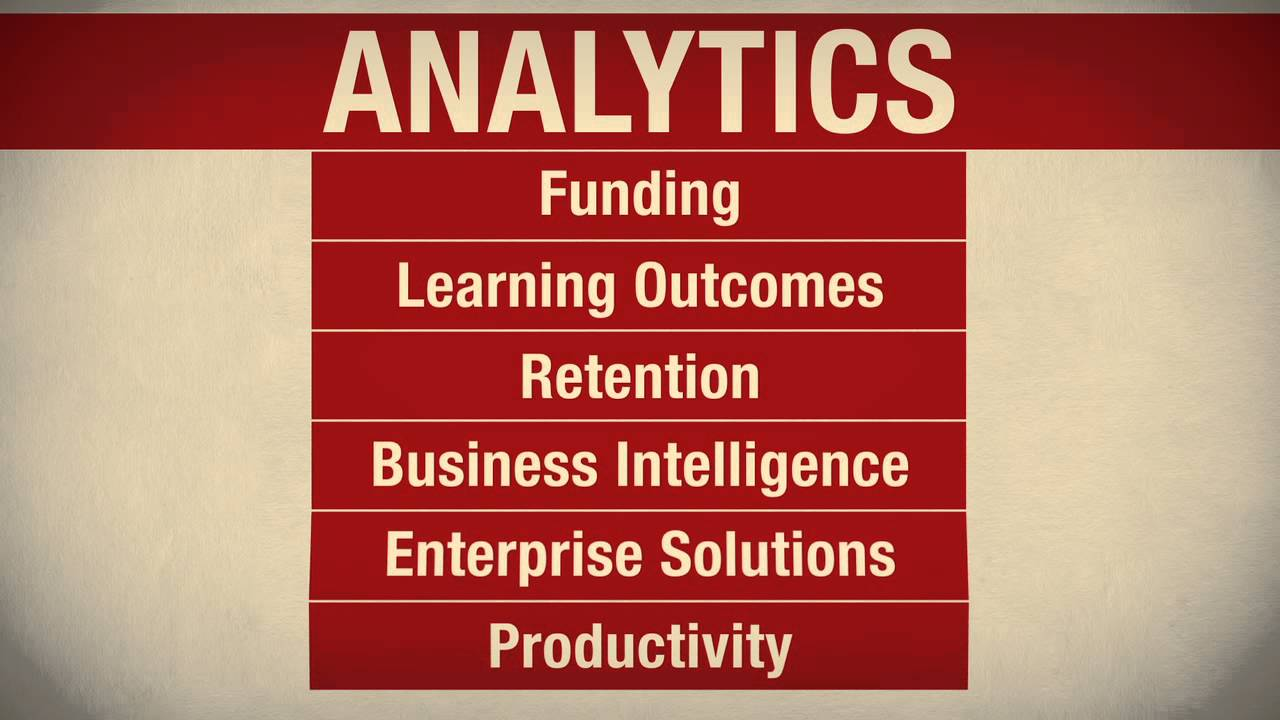Data Analytics - *Data Analytics - Subject Guides at University of