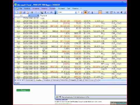 Rischi e opportunità per il trader part time che investe in Futures