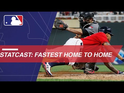 The fastest home-to-home home run trots from 2017