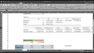 Calculating and Interpreting tнe Standard Error of the Estimate (SEE) in Excel