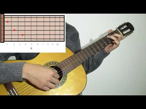 What A Day That Will Be Ukulele Chords Hymn Khmer Chords