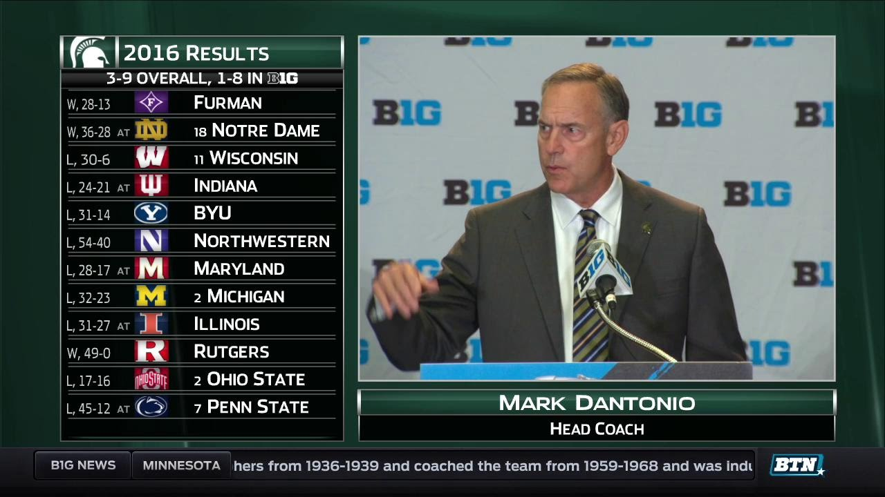 Michigan State Football: Day one of Big Ten Media Days in Review