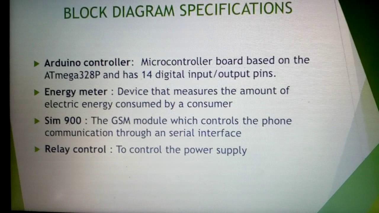 Smart energy meter (updated).