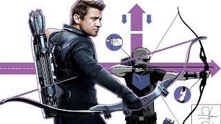 Predicting Marvels MCU TV Shows