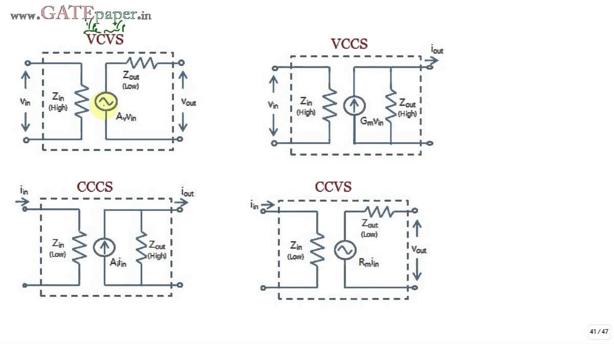small resolution of gate 2014 ece equivalent circuit of current controlled current source