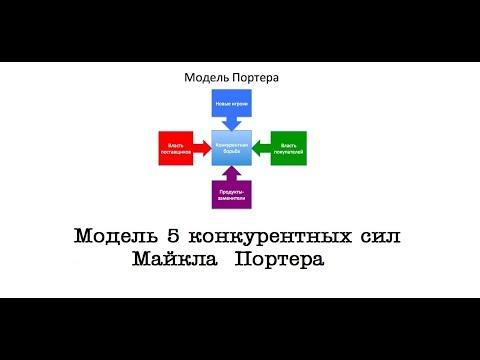 Менеджмент методы планирования