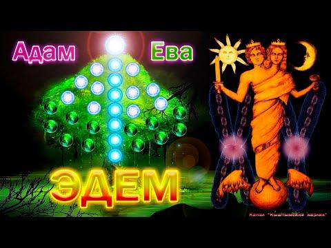 Первочеловек, Адам, Ева, Эдем