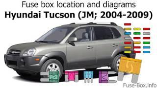 [SCHEMATICS_49CH]  Fuse box location and diagrams: Hyundai Tucson (JM; 2004-2009) - YouTube   2006 Hyundai Tucson Fuse Box      YouTube