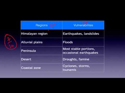 Disaster Management 1.2 Unacademy UPSC IAS Preparation Roman Saini