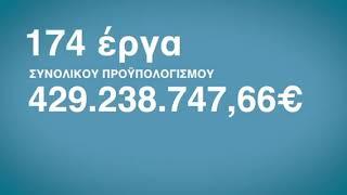 Περιφέρεια Δυτικής Ελλάδας: 12 μήνες έργο!