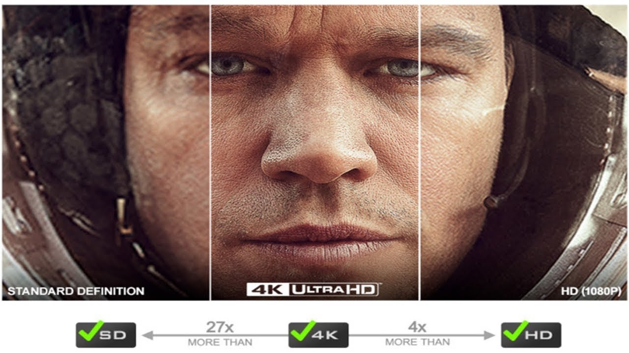 4K Streaming (Netflix) Vs  Blu-Ray Disc (1080p) Vs  4K Ultra Blu-Ray Disc
