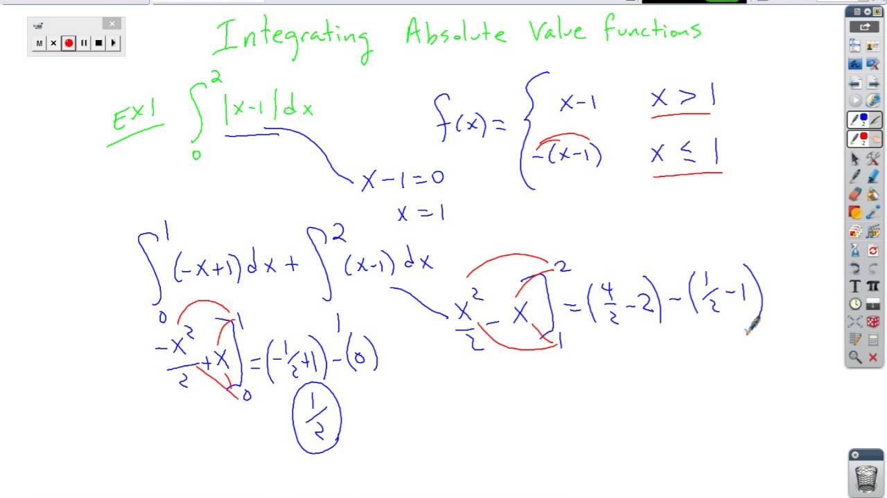 how to find antiderivative of an absolute value