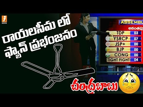 రాయలసీమ లో ఫ్యాన్ ప్రభంజనం    Rayalaseema Exit Polls Survey Result   I News Exit Polls Survey