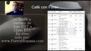 Forex con Café del 16 de Abril 2018